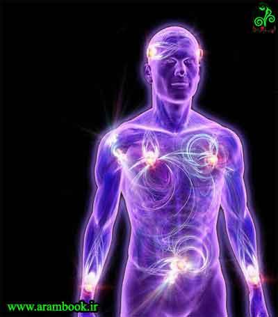 کوچینگ انرژی درونی-دکترآرام-تجسم خلاق